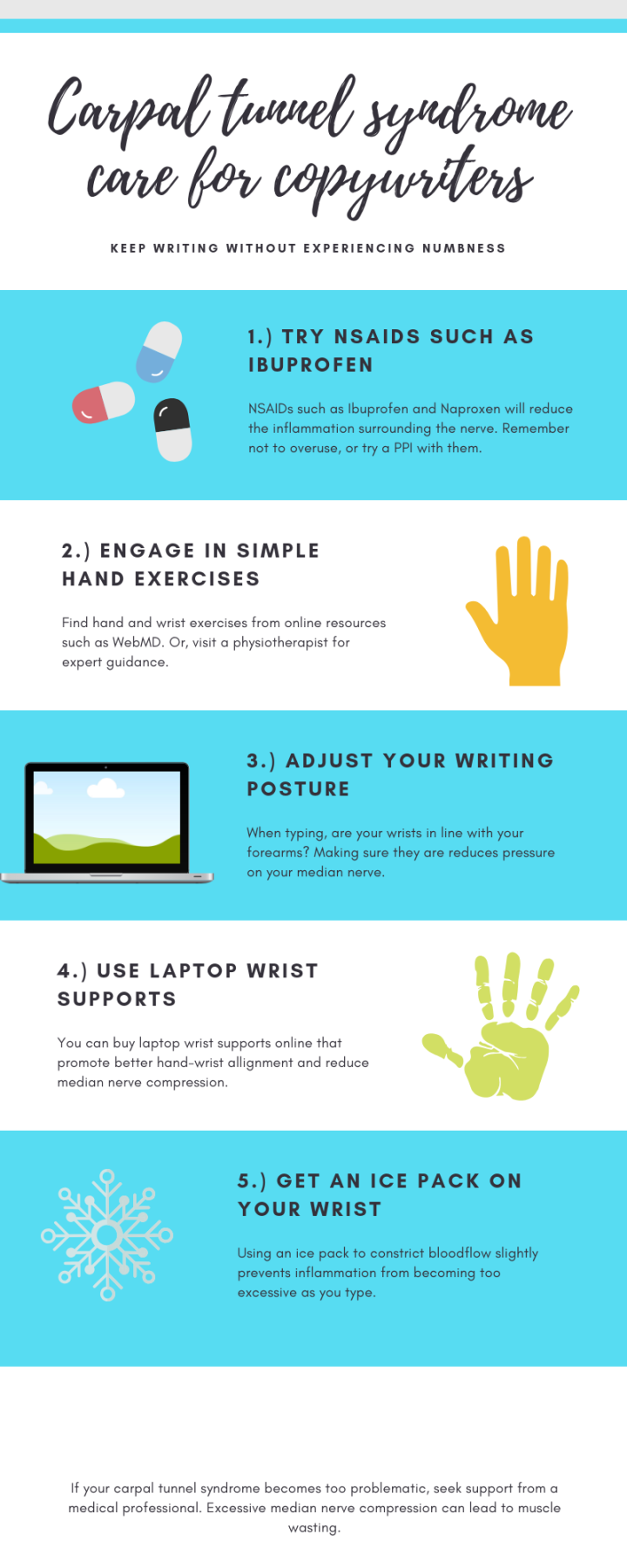 Carpal tunnel syndrome care for copywriters.png